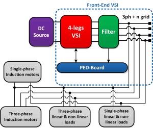 RC_PI_SystemScheme